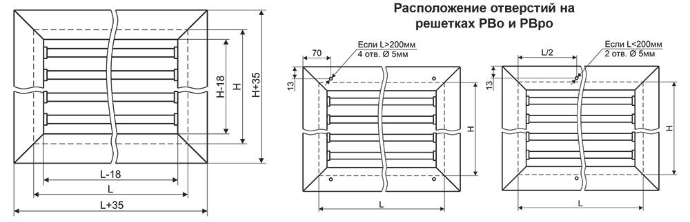 решетка Вентиляционные решетки регулируемые типа РВ