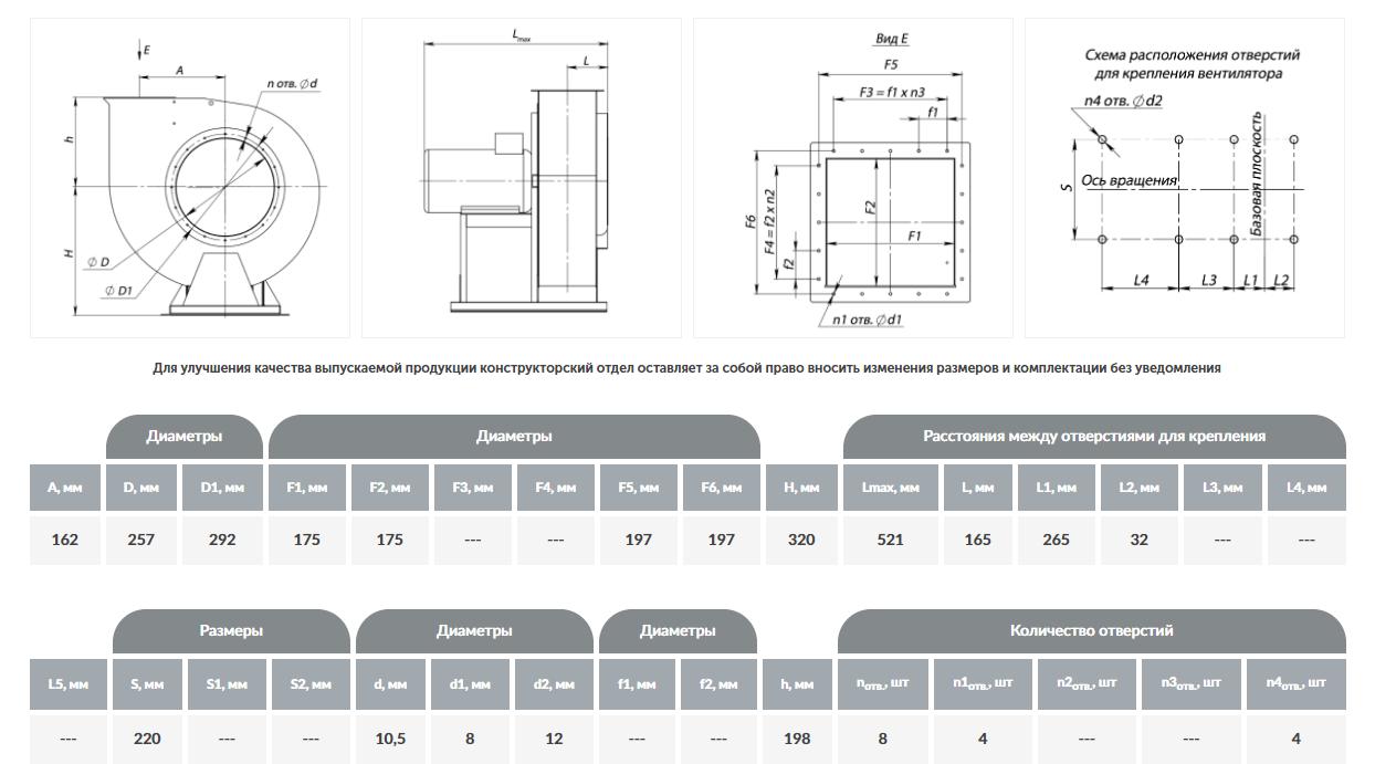 Габаритные и присоединительные размеры радиального вентилятора ВР 86-77 № 2,5