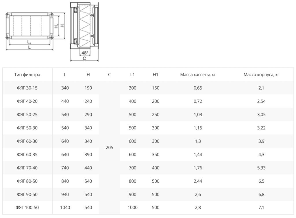 2021 06 07 13 14 02 Фильтры кассетные для прямоугольных каналов